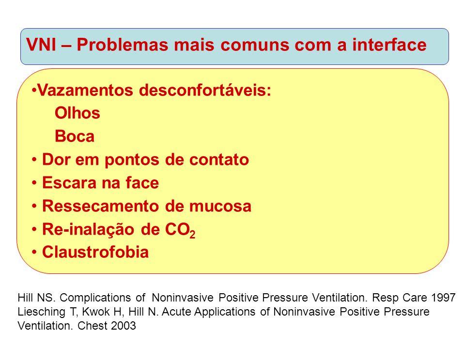 VNI – Problemas mais comuns com a interface Vazamentos desconfortáveis: Olhos Boca Dor em pontos de contato Escara na face Ressecamento de mucosa Re-i