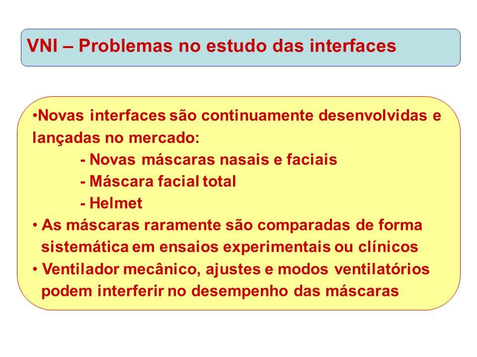 Interfaces: eficiência MáscaraNasalFacialFacial TotalHelmet Corrigir hipercapnia + + + Reverter hipóxia + + Evitar reinalação de CO 2 + + + + + Evitar Vazamentos Desconfortáveis + + + ++++ Patência de vias aéreas + + + Acomodar altas pressões vvaa ++++++