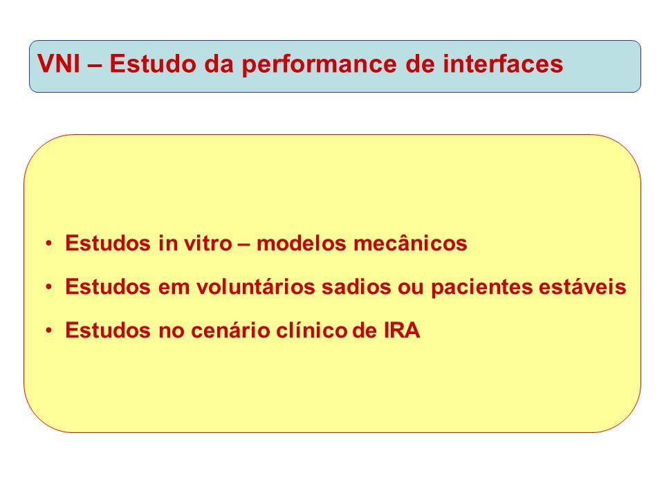 VNI – Estudo da performance de interfaces Estudos no cenário clínico de IRA