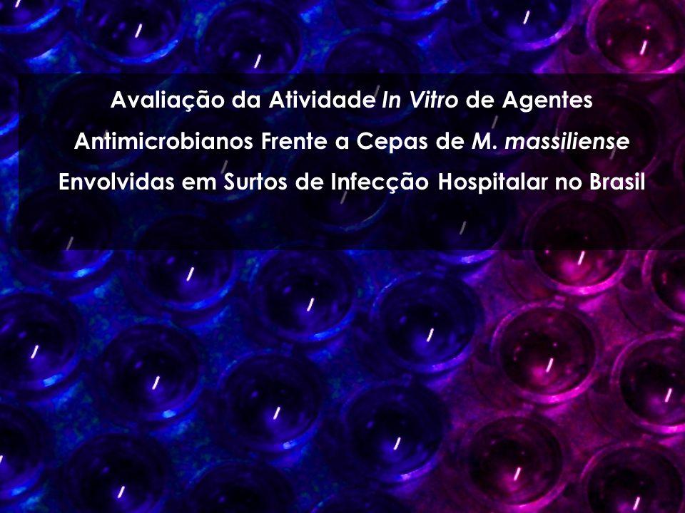 Introdução Surto de infecção por MCR no Brasil PA RJ ES RS GO PR Pacientes 511 Procedimentos: Videocirurgias Mesoterapias Hospitais / Clinicas 19 Plano Amostral: Análise 10% casos / hospital-região