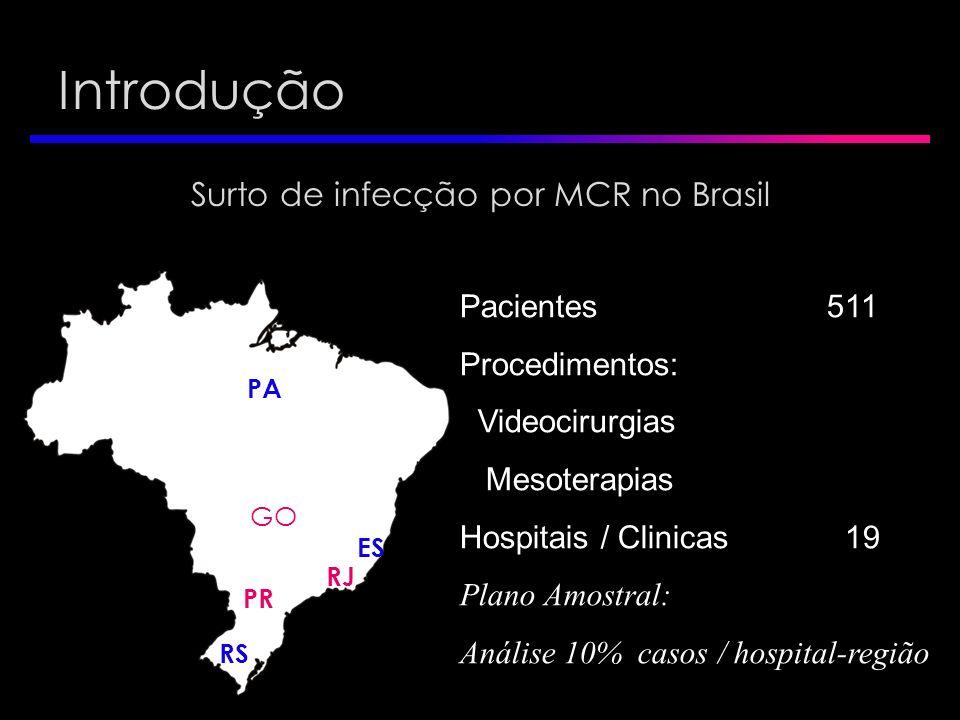 LACEN-ES LACEN-RS Instituto Evandro Chagas - PA Isolamento CULTURA Micobactérias de crescimento rápido acromógenas