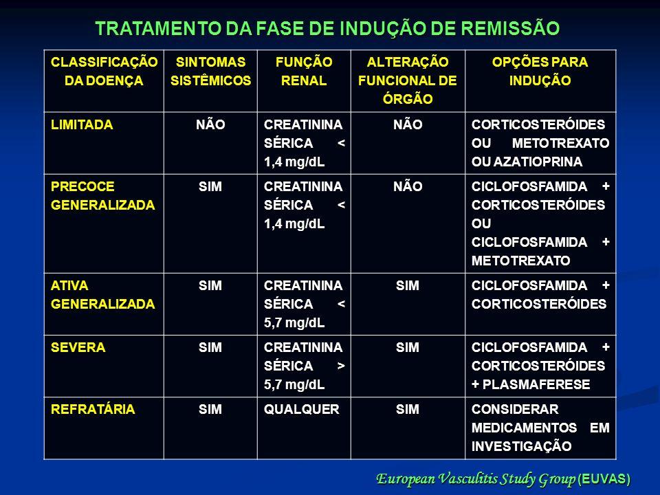 CLASSIFICAÇÃO DA DOENÇA SINTOMAS SISTÊMICOS FUNÇÃO RENAL ALTERAÇÃO FUNCIONAL DE ÓRGÃO OPÇÕES PARA INDUÇÃO LIMITADANÃO CREATININA SÉRICA < 1,4 mg/dL NÃ