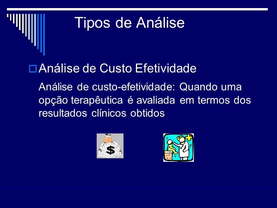 Tipos de Análise Análise de Custo Efetividade Análise de custo-efetividade: Quando uma opção terapêutica é avaliada em termos dos resultados clínicos