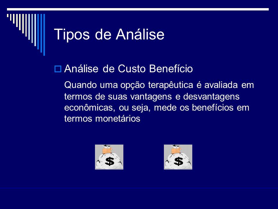 Tipos de Análise Análise de Custo Benefício Quando uma opção terapêutica é avaliada em termos de suas vantagens e desvantagens econômicas, ou seja, me