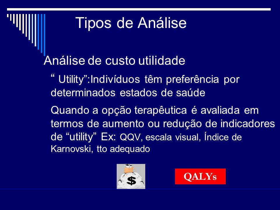 Tipos de Análise Análise de custo utilidade Utility:Indivíduos têm preferência por determinados estados de saúde Quando a opção terapêutica é avaliada
