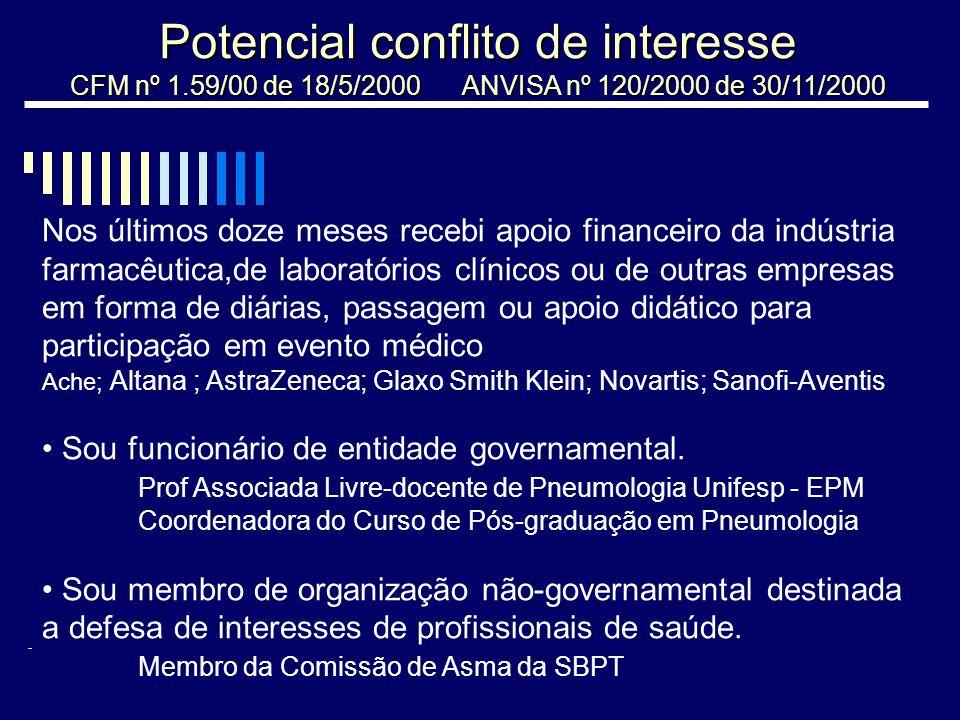 Potencial conflito de interesse CFM nº 1.59/00 de 18/5/2000 ANVISA nº 120/2000 de 30/11/2000 Nos últimos doze meses recebi apoio financeiro da indústr