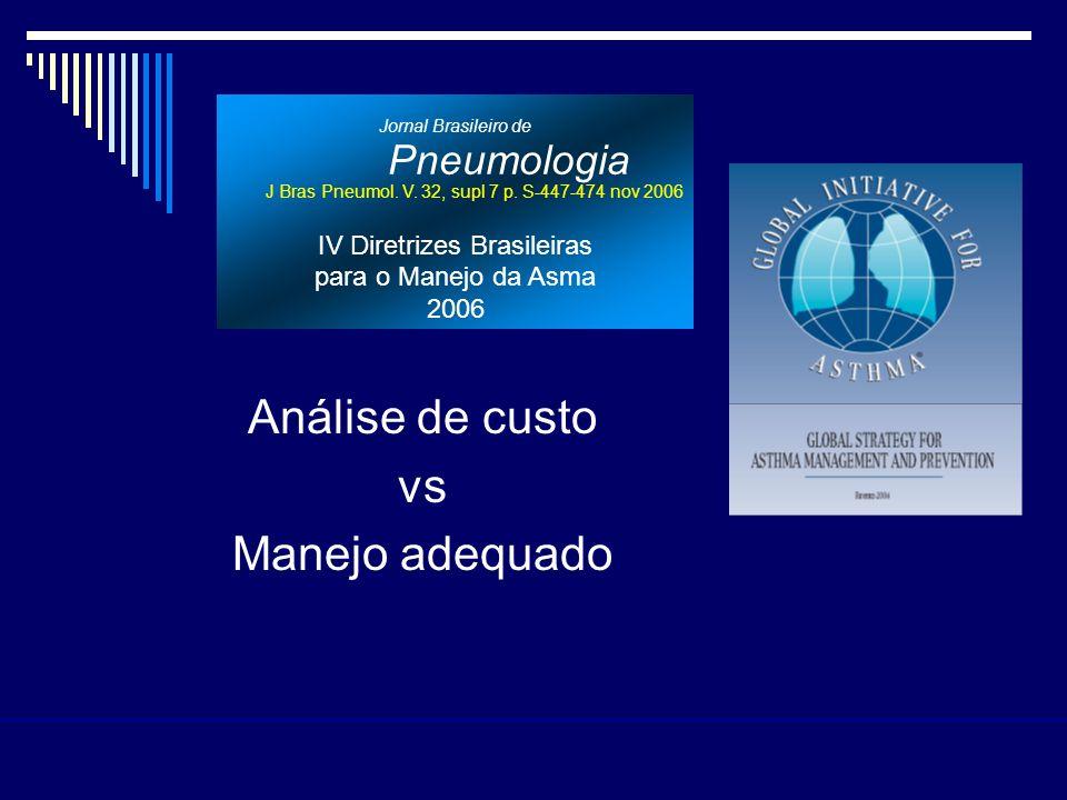 Análise de custo vs Manejo adequado Jornal Brasileiro de Pneumologia J Bras Pneumol. V. 32, supl 7 p. S-447-474 nov 2006 IV Diretrizes Brasileiras par