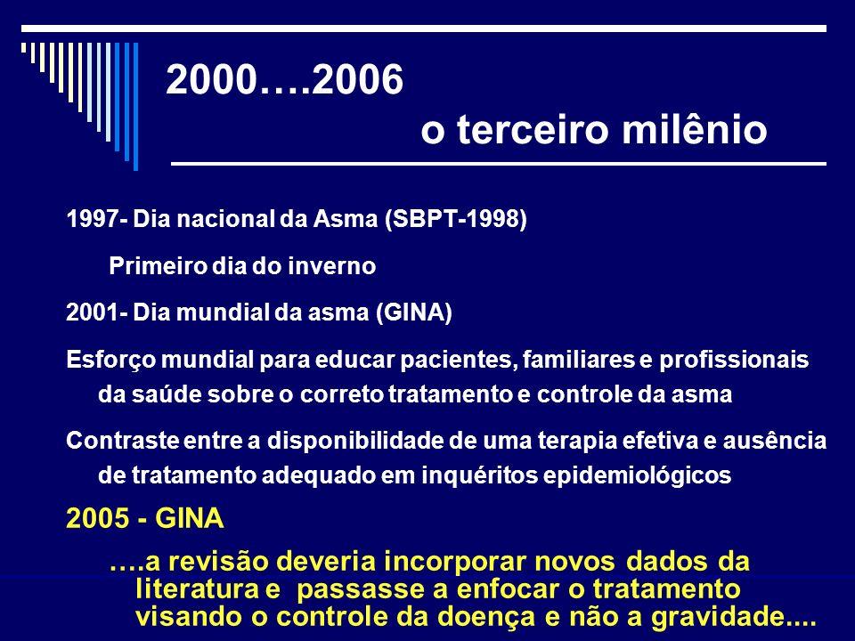 2000….2006 o terceiro milênio 1997- Dia nacional da Asma (SBPT-1998) Primeiro dia do inverno 2001- Dia mundial da asma (GINA) Esforço mundial para edu