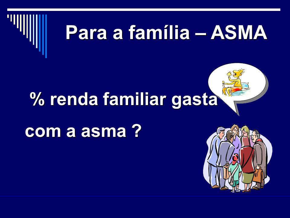 Para a família – ASMA % renda familiar gasta com a asma ? % renda familiar gasta com a asma ?
