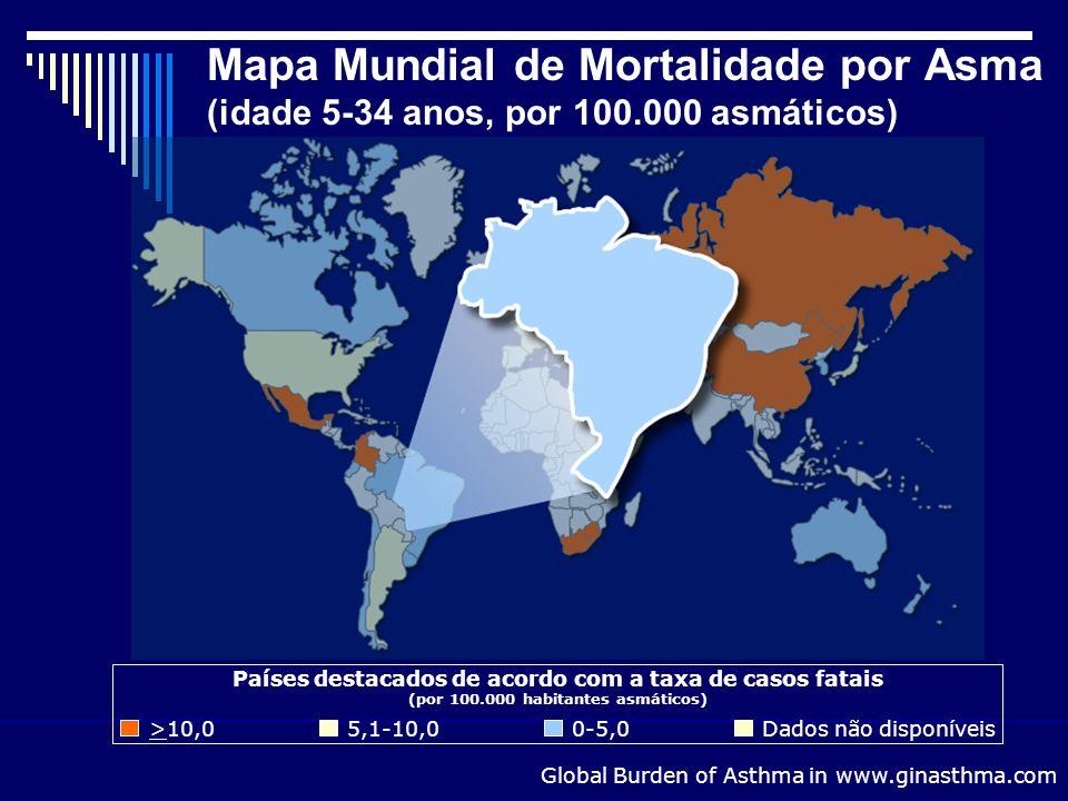 Mapa Mundial de Mortalidade por Asma (idade 5-34 anos, por 100.000 asmáticos) Global Burden of Asthma in www.ginasthma.com >10,05,1-10,00-5,0Dados não