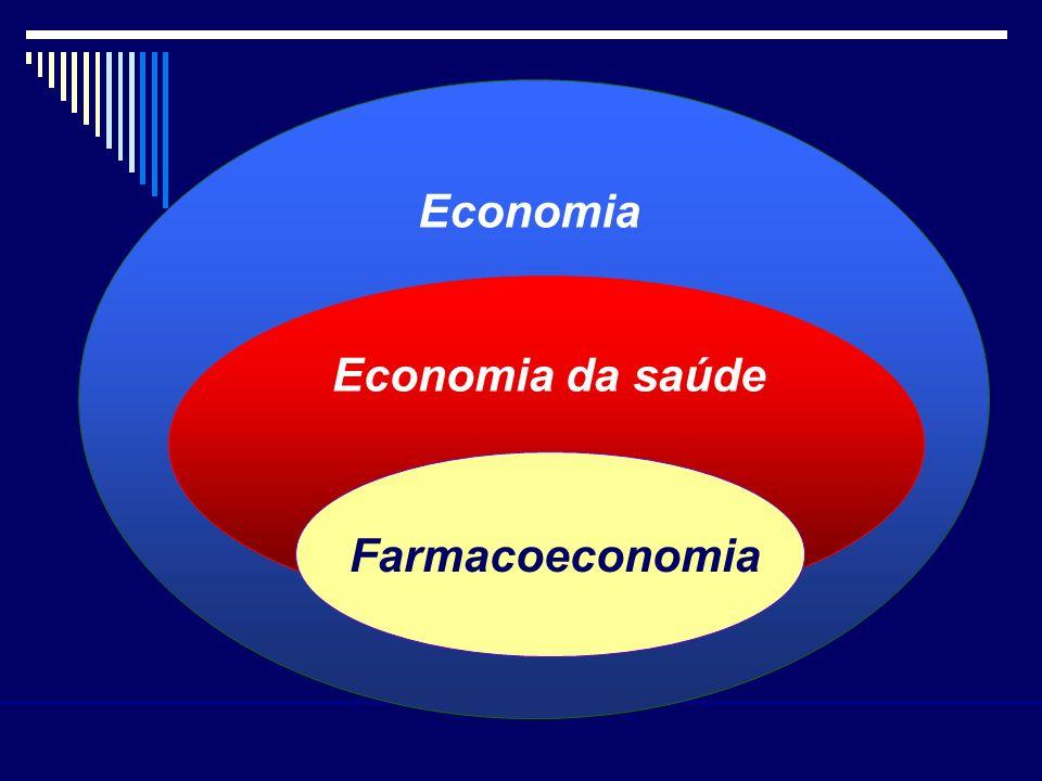 Economia Economia da saúde Farmacoeconomia