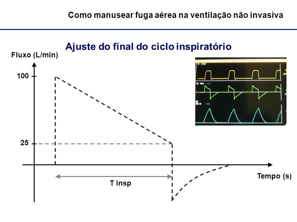 Ajuste do final do ciclo inspiratório Fluxo (L/min) Tempo (s) 100 25 T insp