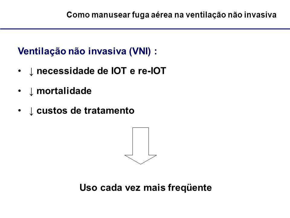 Como manusear fuga aérea na ventilação não invasiva Ventilação não invasiva (VNI) : necessidade de IOT e re-IOT mortalidade custos de tratamento Uso c