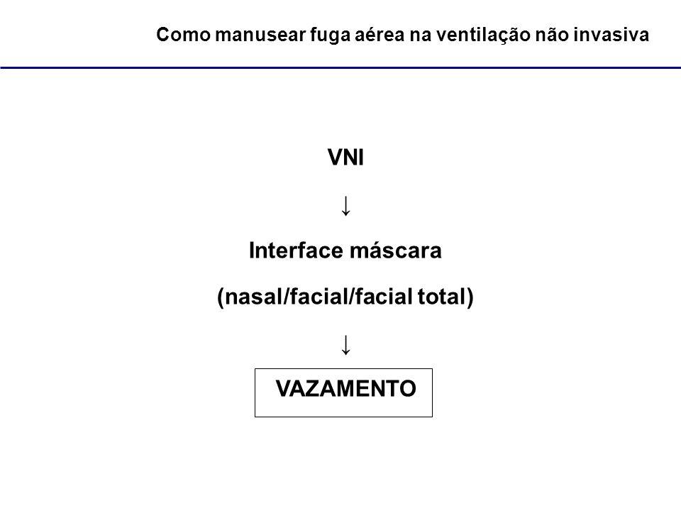 Como manusear fuga aérea na ventilação não invasiva VNI Interface máscara (nasal/facial/facial total) VAZAMENTO