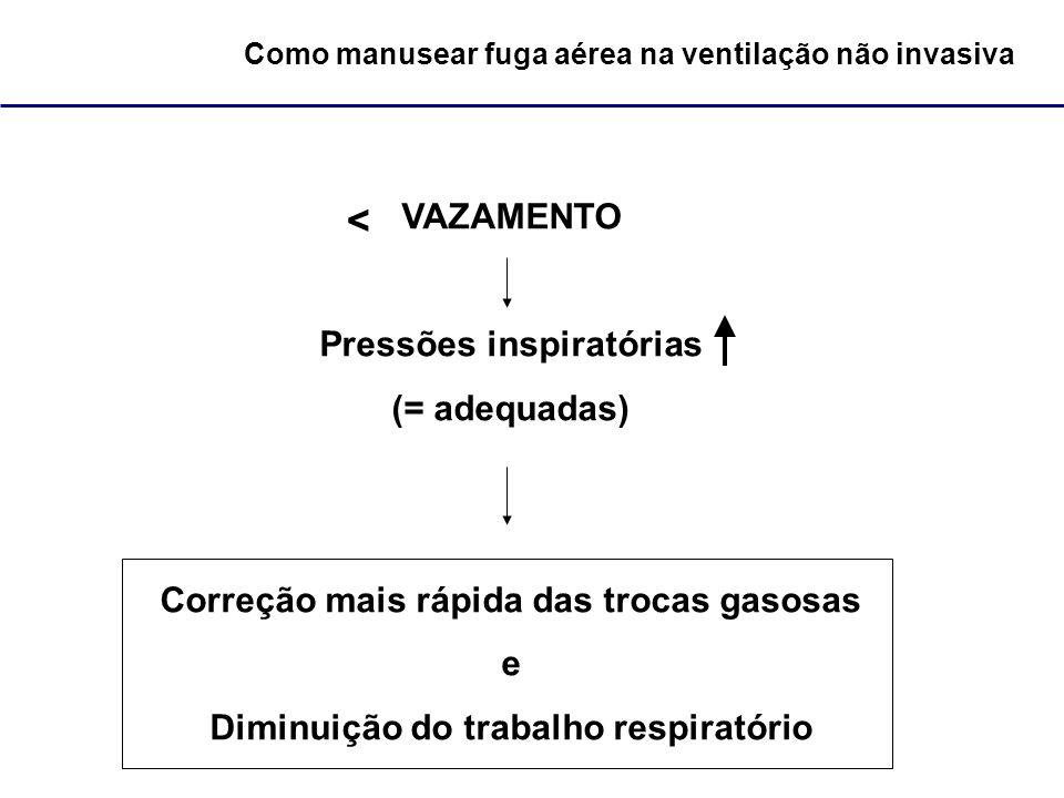 Como manusear fuga aérea na ventilação não invasiva VAZAMENTO Pressões inspiratórias (= adequadas) Correção mais rápida das trocas gasosas e Diminuiçã