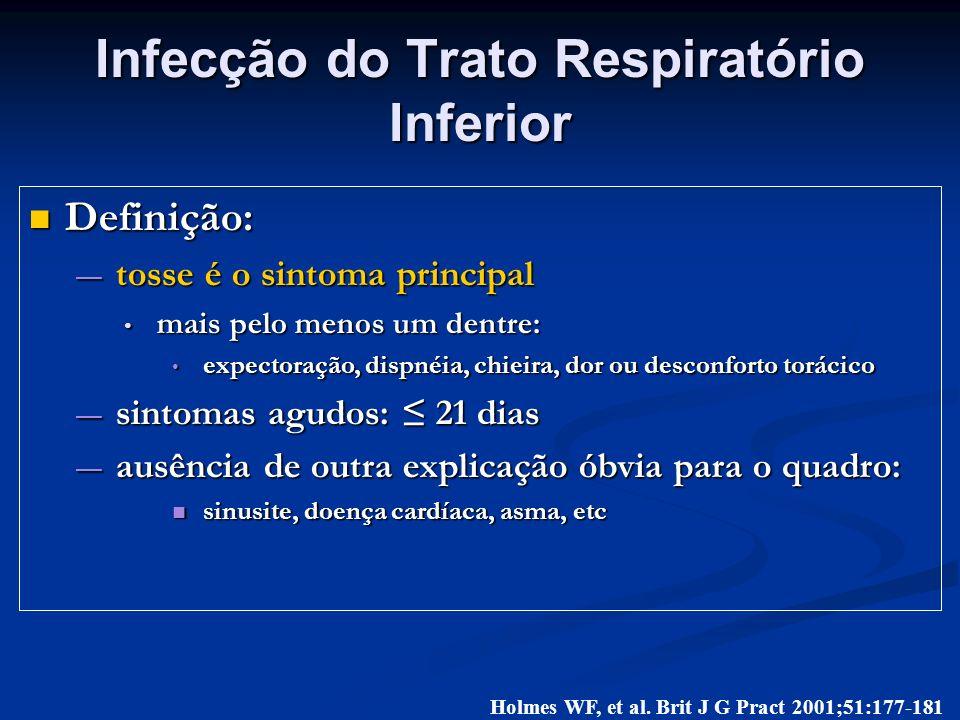Infecção do Trato Respiratório Inferior Definição: Definição: tosse é o sintoma principal tosse é o sintoma principal mais pelo menos um dentre: mais