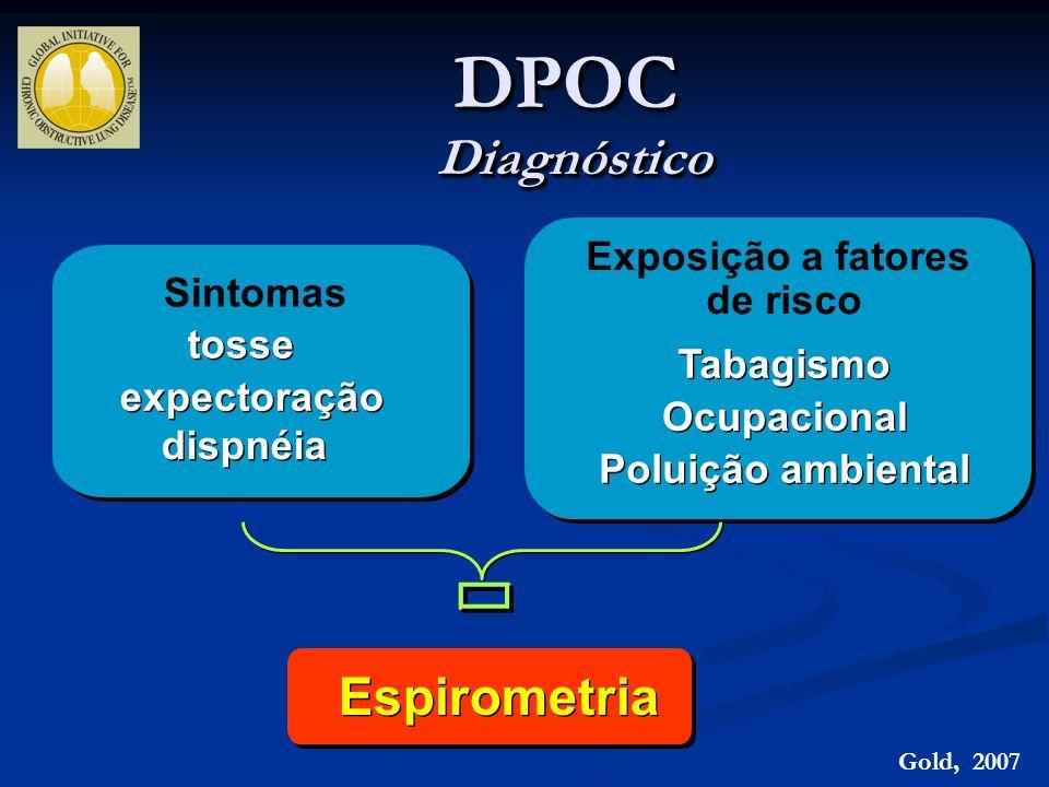 Sintomas tosse expectoração dispnéia Exposição a fatores de risco Tabagismo Ocupacional Poluição ambiental Espirometria DPOC Diagnóstico DiagnósticoDP