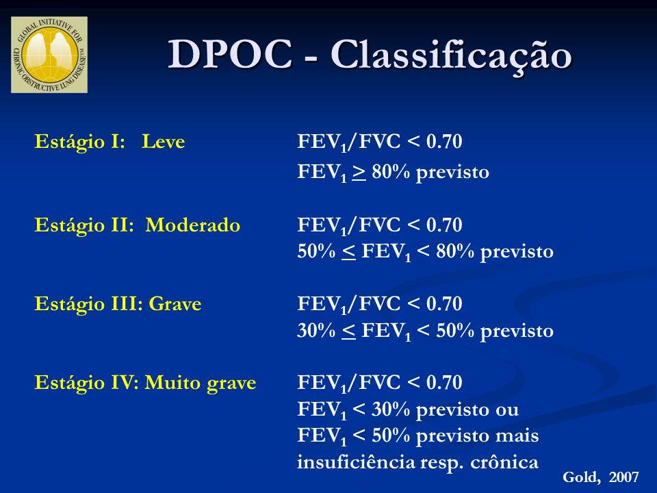 DPOC - Classificação Estágio I: Leve FEV 1 /FVC < 0.70 FEV 1 > 80% previsto Estágio II: Moderado FEV 1 /FVC < 0.70 50% < FEV 1 < 80% previsto Estágio