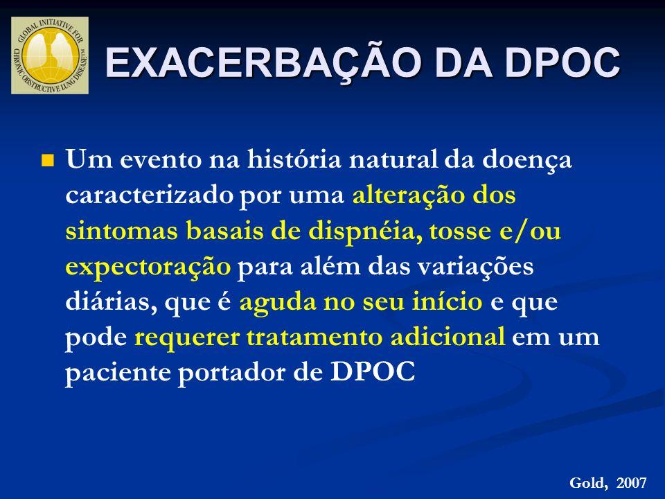 EXACERBAÇÃO DA DPOC Um evento na história natural da doença caracterizado por uma alteração dos sintomas basais de dispnéia, tosse e/ou expectoração p