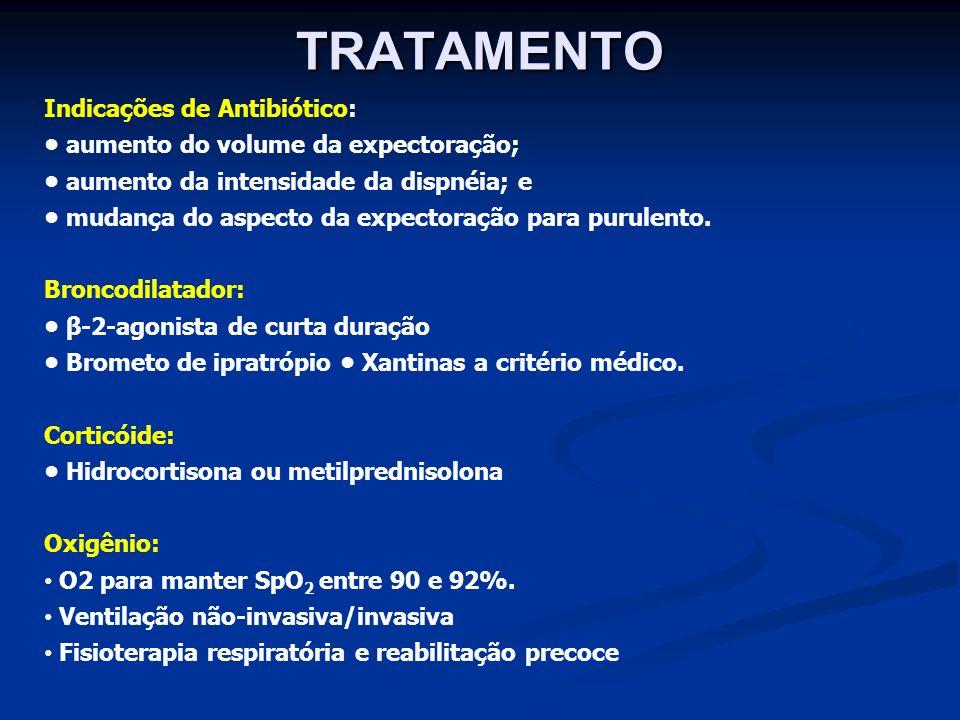 Indicações de Antibiótico: aumento do volume da expectoração; aumento da intensidade da dispnéia; e mudança do aspecto da expectoração para purulento.