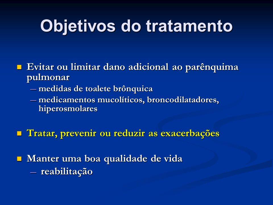 Objetivos do tratamento Evitar ou limitar dano adicional ao parênquima pulmonar Evitar ou limitar dano adicional ao parênquima pulmonar medidas de toa