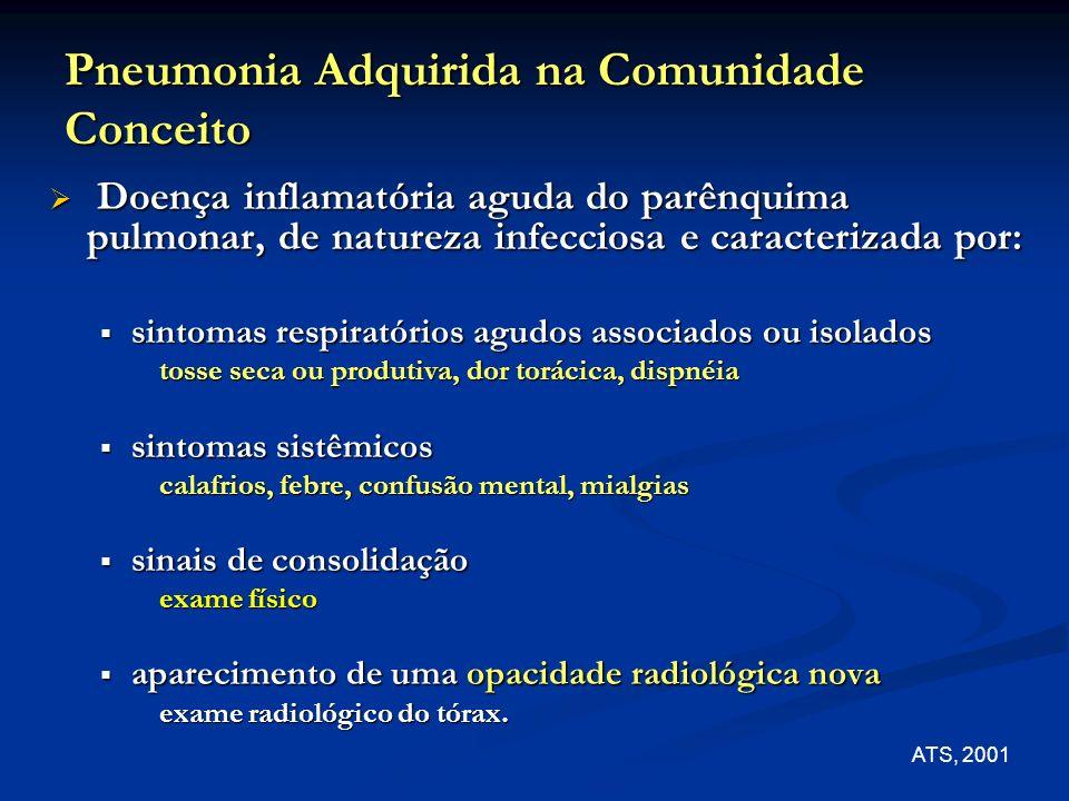 Pneumonia Adquirida na Comunidade Conceito Doença inflamatória aguda do parênquima pulmonar, de natureza infecciosa e caracterizada por: Doença inflam