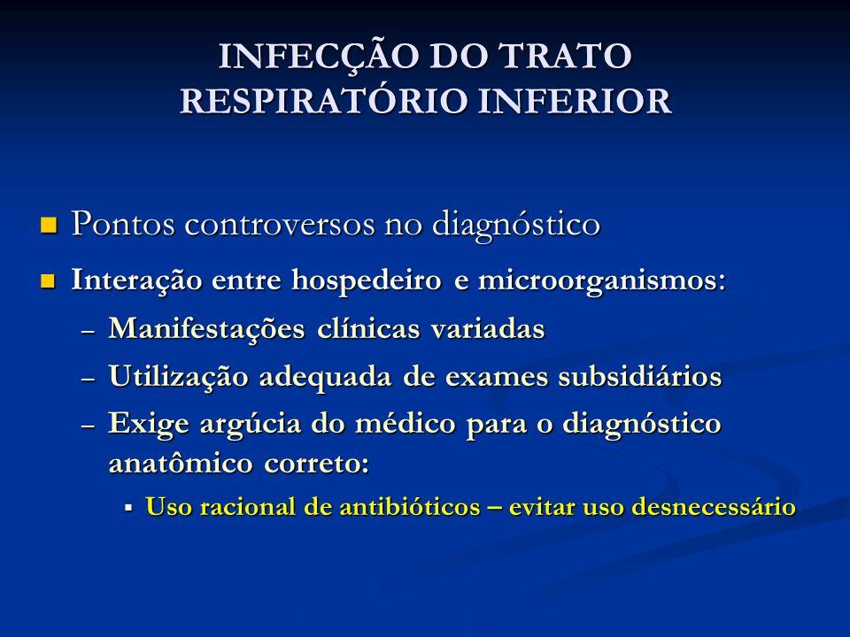 INFECÇÃO DO TRATO RESPIRATÓRIO INFERIOR Pontos controversos no diagnóstico Pontos controversos no diagnóstico Interação entre hospedeiro e microorgani