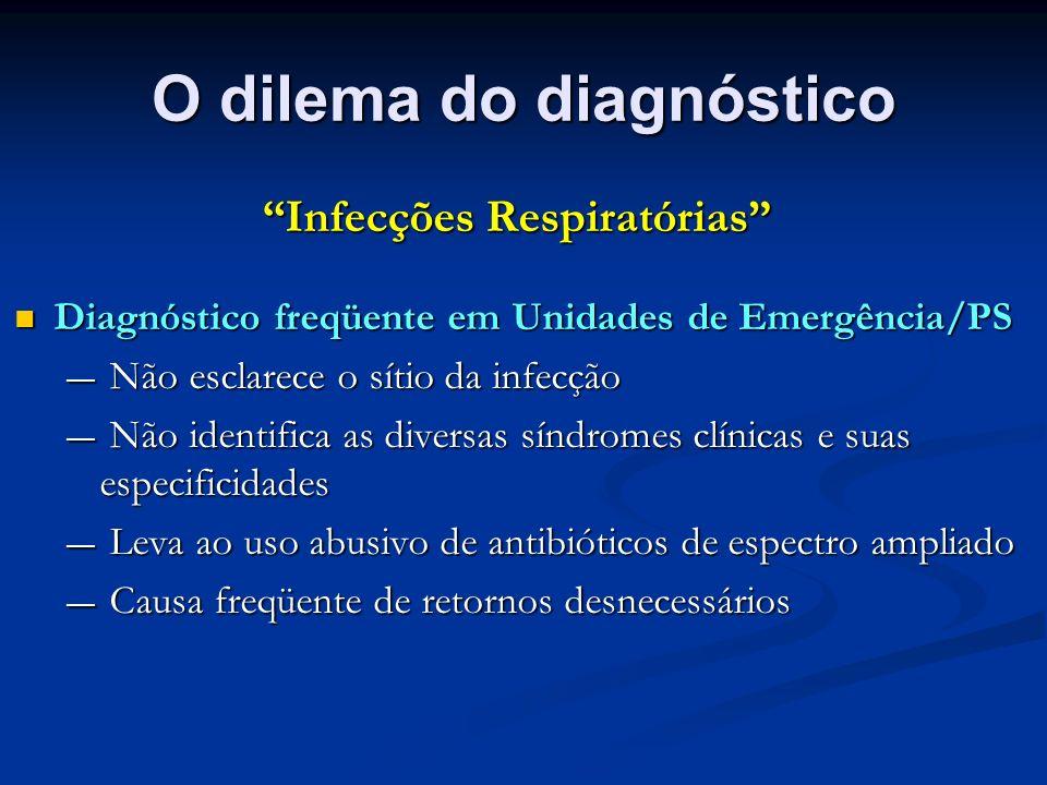 O dilema do diagnóstico Infecções Respiratórias Diagnóstico freqüente em Unidades de Emergência/PS Diagnóstico freqüente em Unidades de Emergência/PS