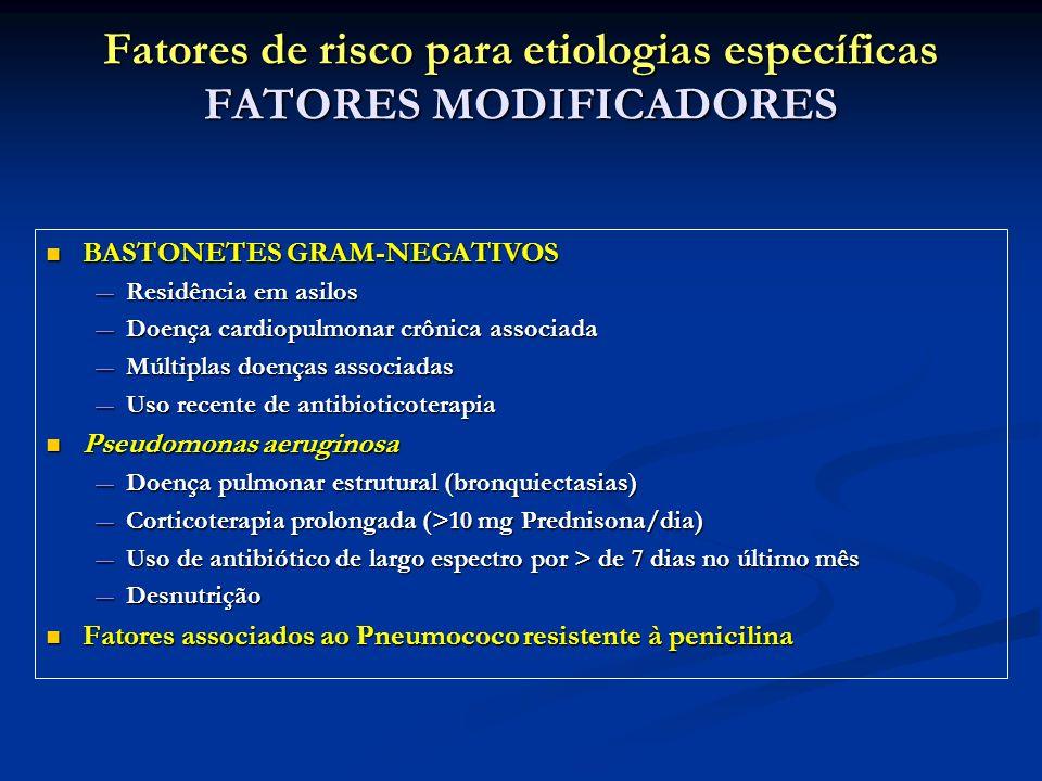 Fatores de risco para etiologias específicas FATORES MODIFICADORES BASTONETES GRAM-NEGATIVOS BASTONETES GRAM-NEGATIVOS Residência em asilos Residência