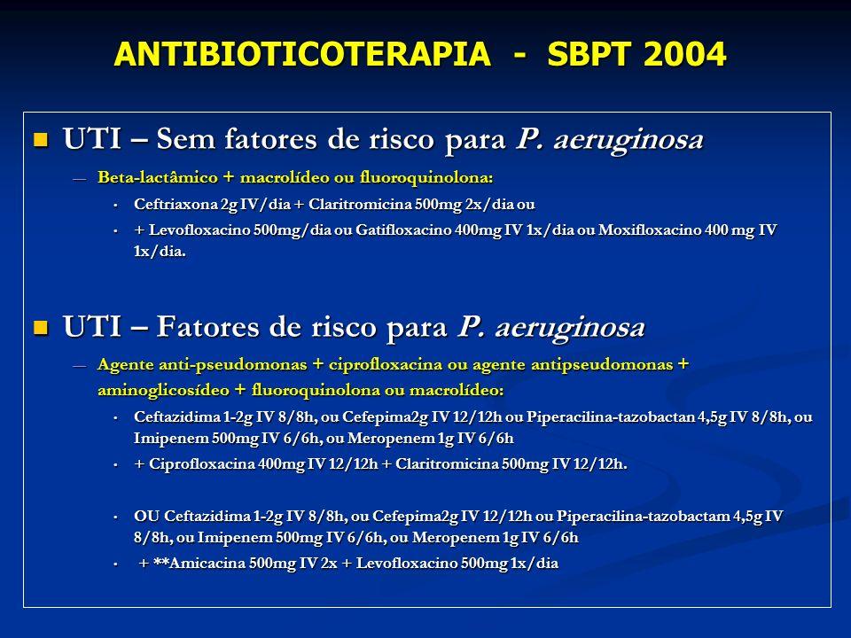 ANTIBIOTICOTERAPIA - SBPT 2004 UTI – Sem fatores de risco para P. aeruginosa UTI – Sem fatores de risco para P. aeruginosa Beta-lactâmico + macrolídeo