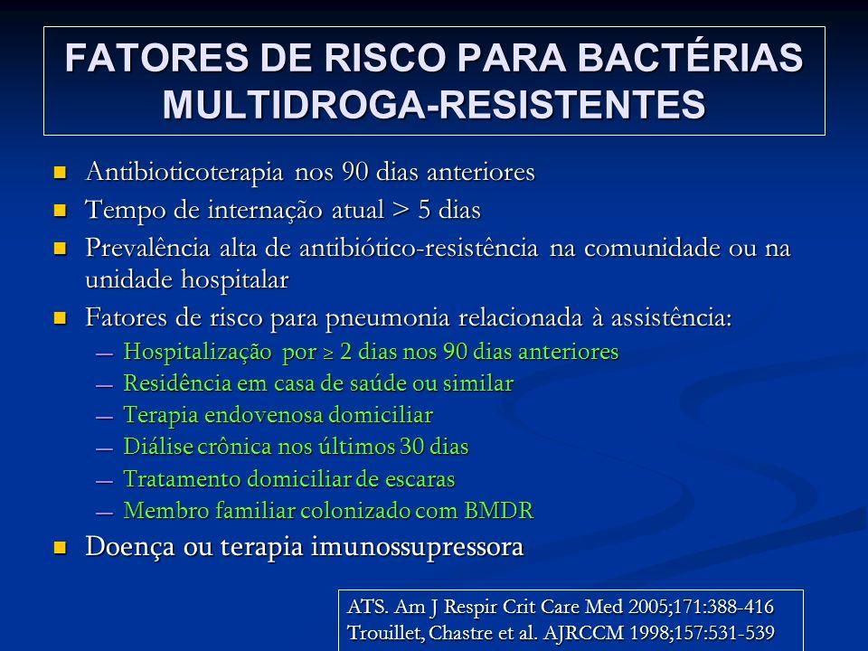 FATORES DE RISCO PARA BACTÉRIAS MULTIDROGA-RESISTENTES Antibioticoterapia nos 90 dias anteriores Antibioticoterapia nos 90 dias anteriores Tempo de in