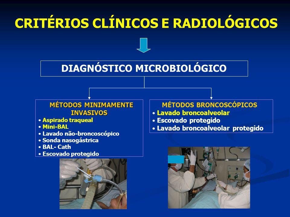 CRITÉRIOS CLÍNICOS E RADIOLÓGICOS DIAGNÓSTICO MICROBIOLÓGICO MÉTODOS MINIMAMENTE INVASIVOS Aspirado traqueal Mini-BAL Lavado não-broncoscópico Sonda n