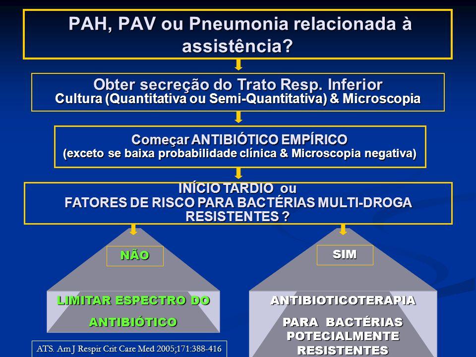 PAH, PAV ou Pneumonia relacionada à assistência? PAH, PAV ou Pneumonia relacionada à assistência? Obter secreção do Trato Resp. Inferior Cultura (Quan
