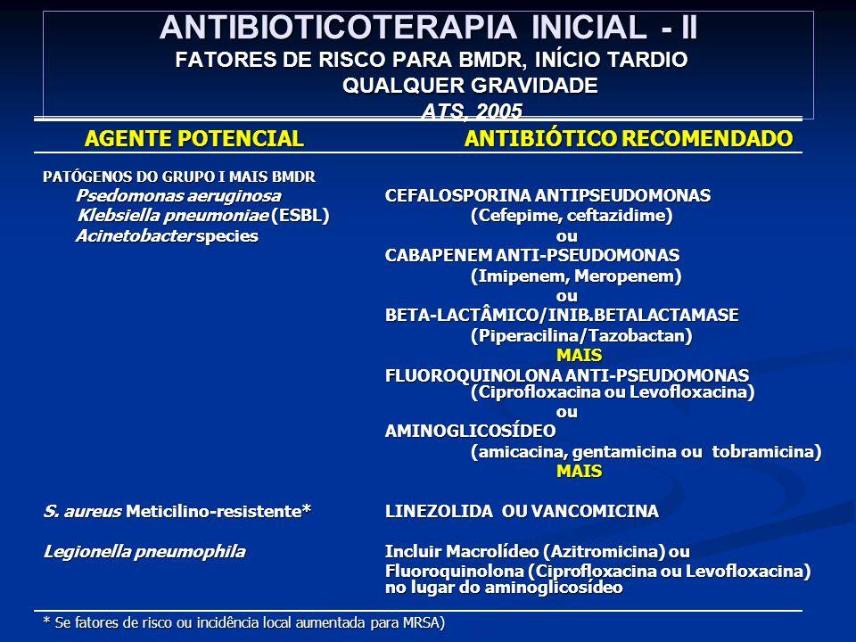 ANTIBIOTICOTERAPIA INICIAL - II FATORES DE RISCO PARA BMDR, INÍCIO TARDIO QUALQUER GRAVIDADE ATS, 2005 AGENTE POTENCIAL ANTIBIÓTICO RECOMENDADO PATÓGE