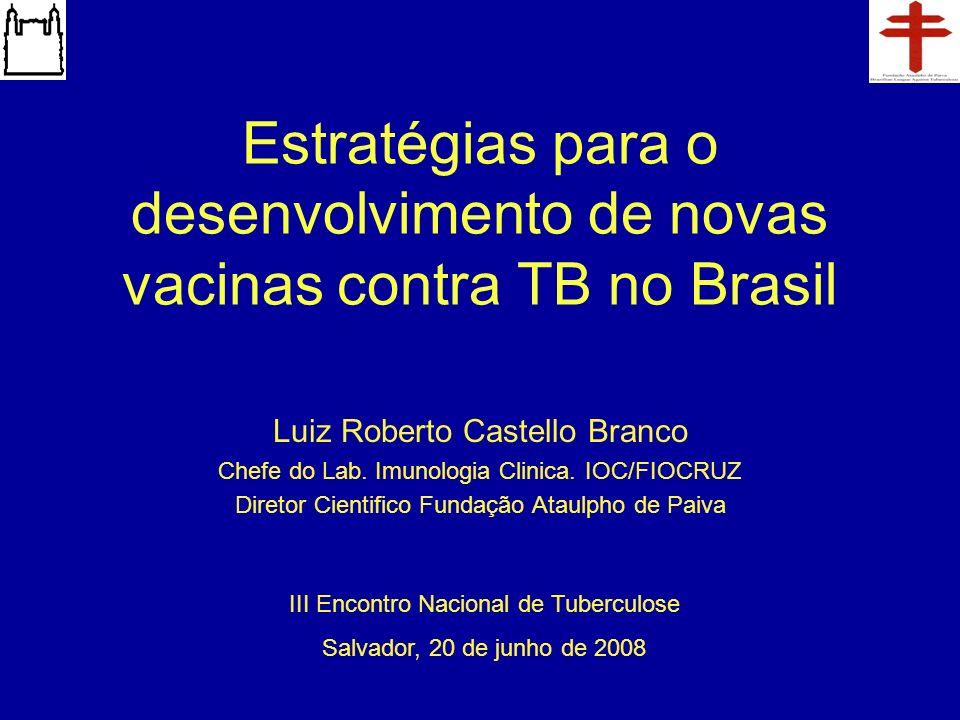 Estratégias P&D vacina TB Novos candidatos no mundo Perspectivas Brasil Histórico Atual Proposta