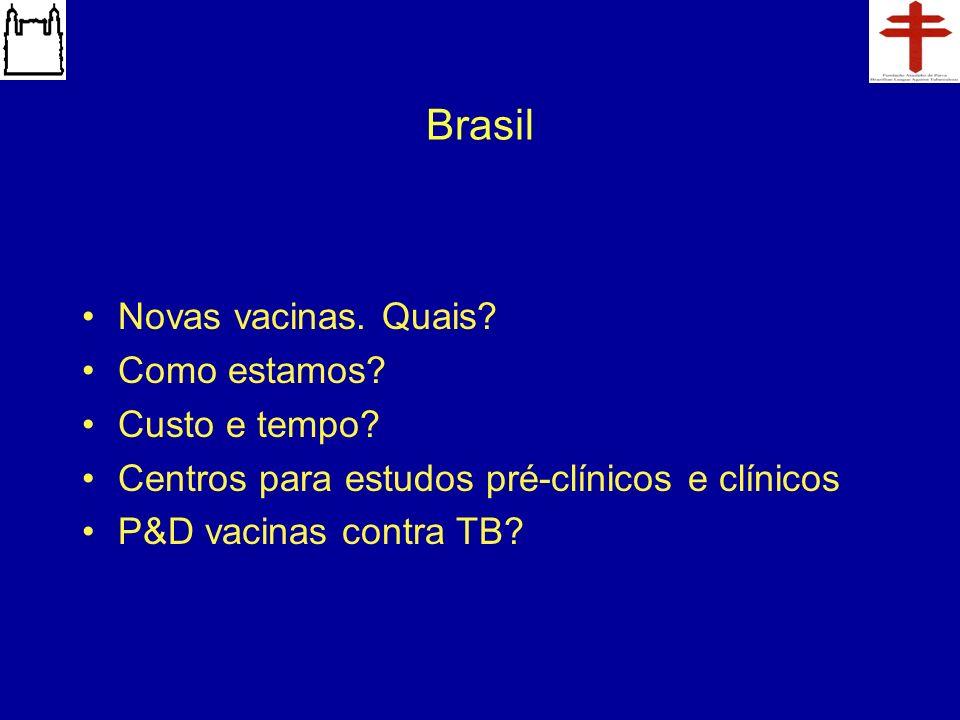 Brasil Novas vacinas. Quais? Como estamos? Custo e tempo? Centros para estudos pré-clínicos e clínicos P&D vacinas contra TB?