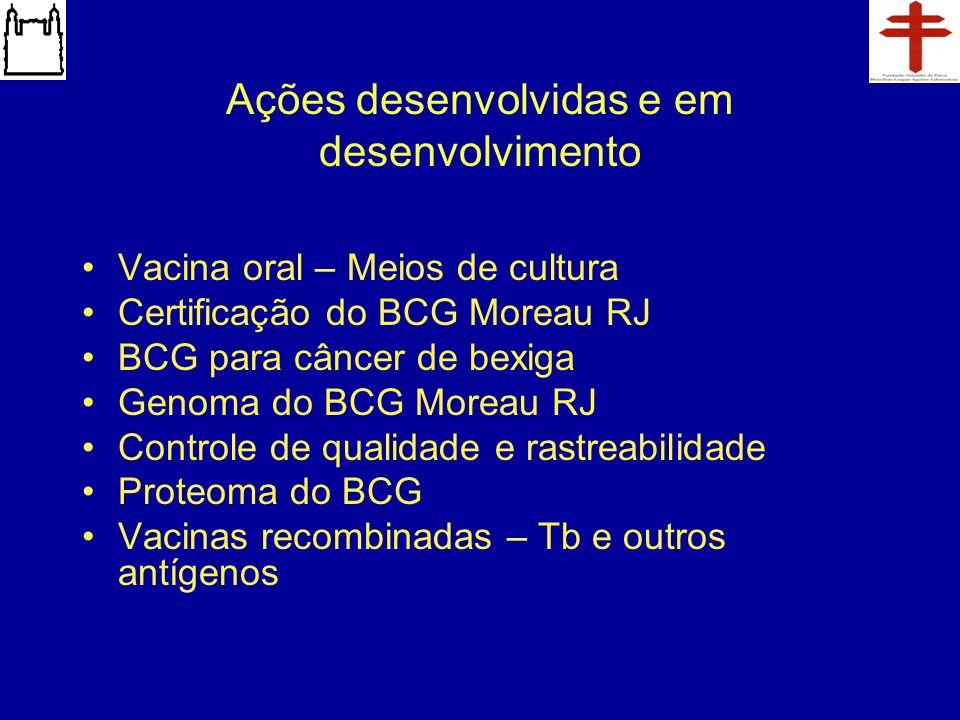 Ações desenvolvidas e em desenvolvimento Vacina oral – Meios de cultura Certificação do BCG Moreau RJ BCG para câncer de bexiga Genoma do BCG Moreau R