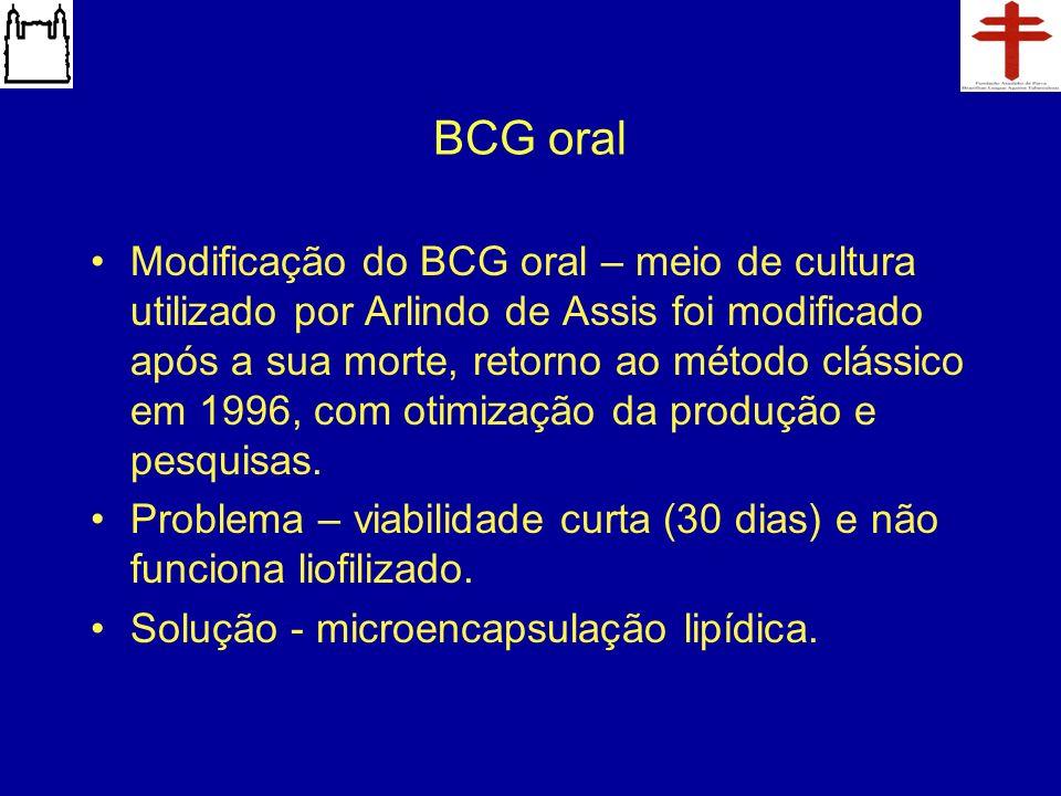 BCG oral Modificação do BCG oral – meio de cultura utilizado por Arlindo de Assis foi modificado após a sua morte, retorno ao método clássico em 1996,