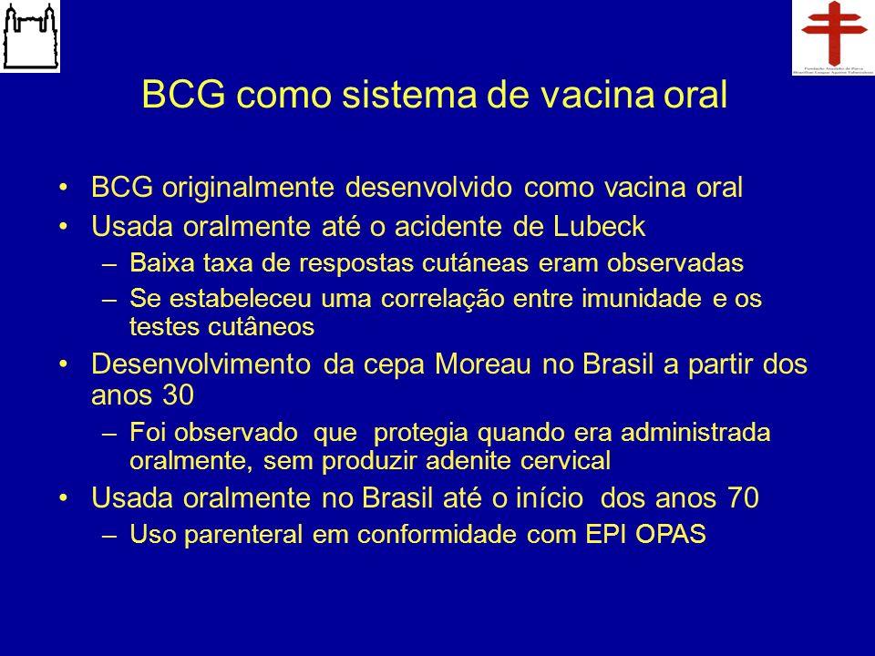BCG como sistema de vacina oral BCG originalmente desenvolvido como vacina oral Usada oralmente até o acidente de Lubeck –Baixa taxa de respostas cutá