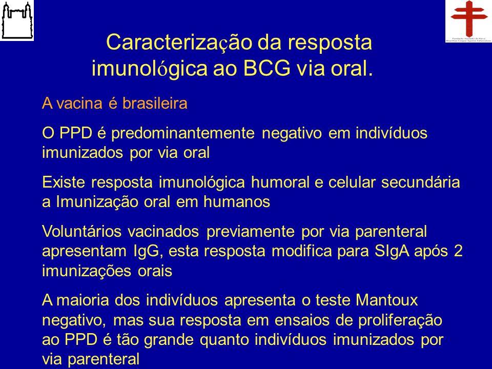 Caracteriza ç ão da resposta imunol ó gica ao BCG via oral. A vacina é brasileira O PPD é predominantemente negativo em indivíduos imunizados por via