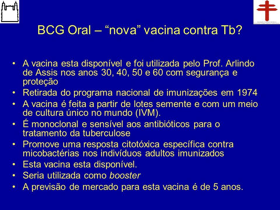 BCG Oral – nova vacina contra Tb? A vacina esta disponível e foi utilizada pelo Prof. Arlindo de Assis nos anos 30, 40, 50 e 60 com segurança e proteç