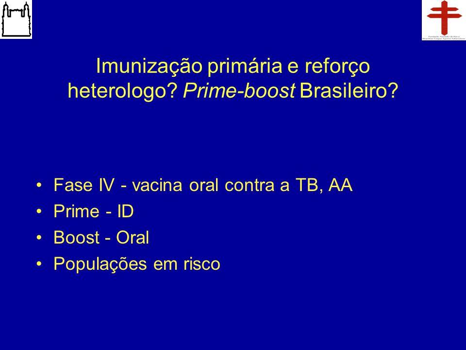 Imunização primária e reforço heterologo? Prime-boost Brasileiro? Fase IV - vacina oral contra a TB, AA Prime - ID Boost - Oral Populações em risco