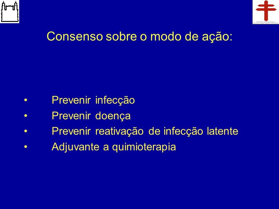 Consenso sobre o modo de ação: Prevenir infecção Prevenir doença Prevenir reativação de infecção latente Adjuvante a quimioterapia