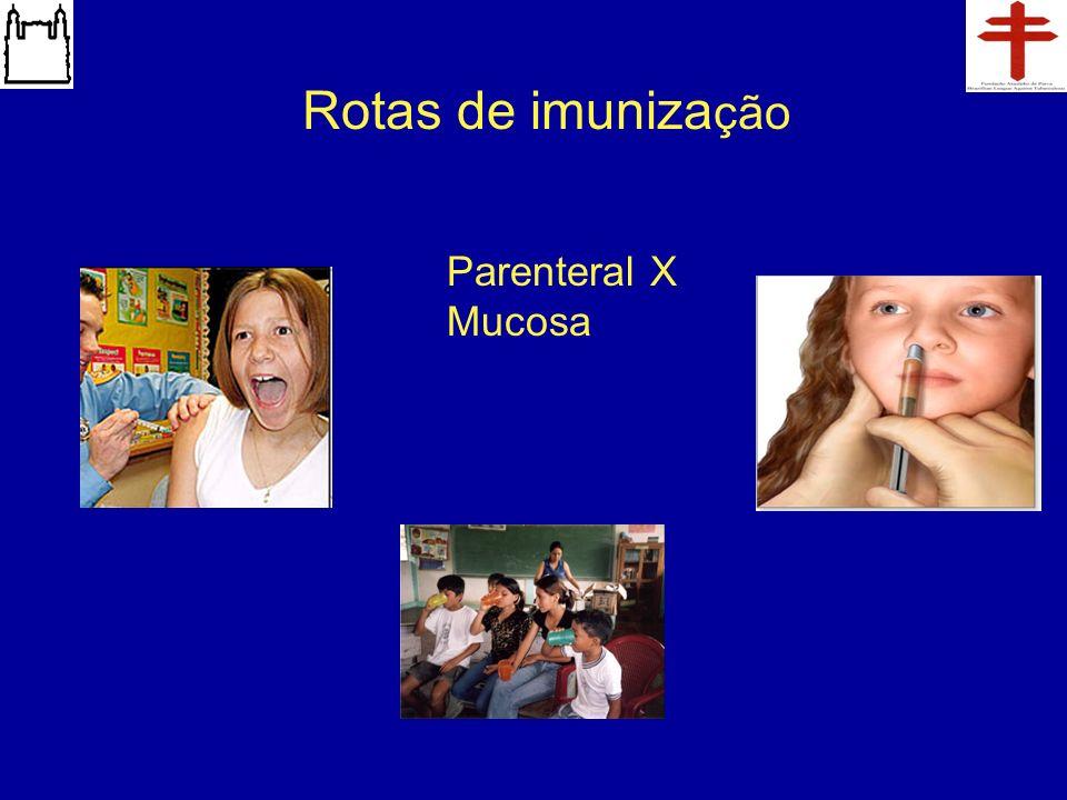 Rotas de imuniza ção Parenteral X Mucosa