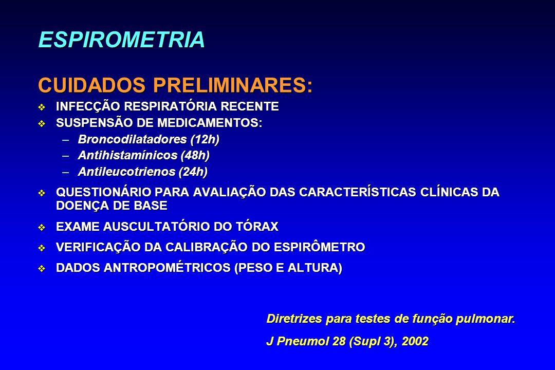 ESPIROMETRIA CUIDADOS PRELIMINARES: v INFECÇÃO RESPIRATÓRIA RECENTE v SUSPENSÃO DE MEDICAMENTOS: –Broncodilatadores (12h) –Antihistamínicos (48h) –Ant
