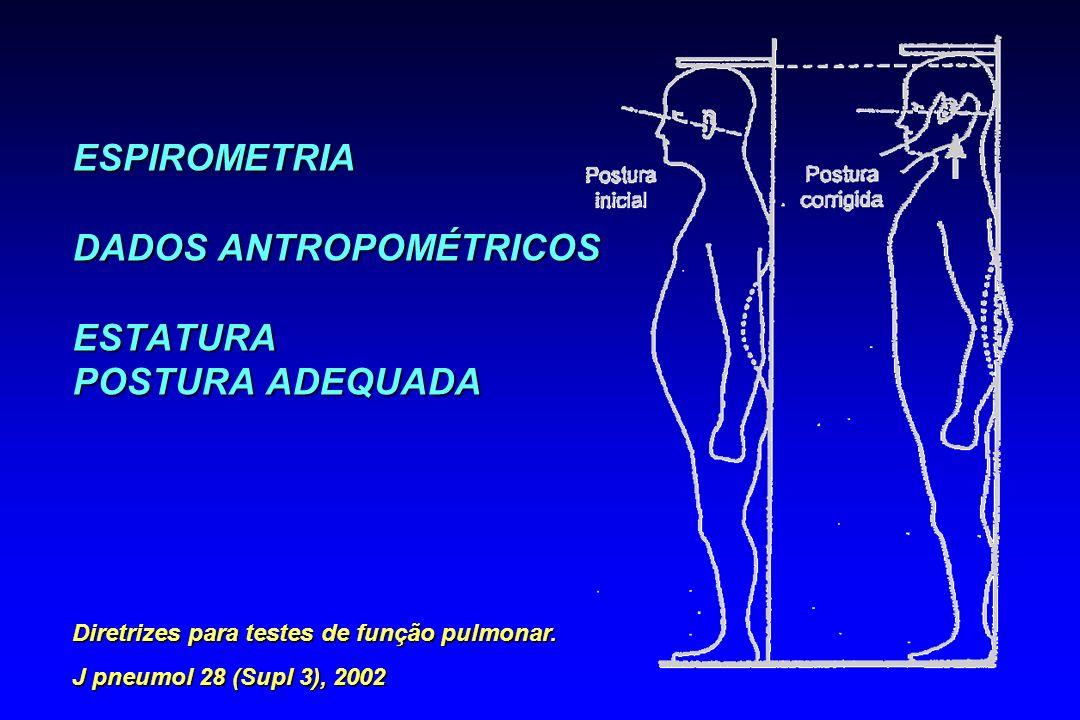 ESPIROMETRIA DADOS ANTROPOMÉTRICOS ESTATURA POSTURA ADEQUADA Diretrizes para testes de função pulmonar. J pneumol 28 (Supl 3), 2002