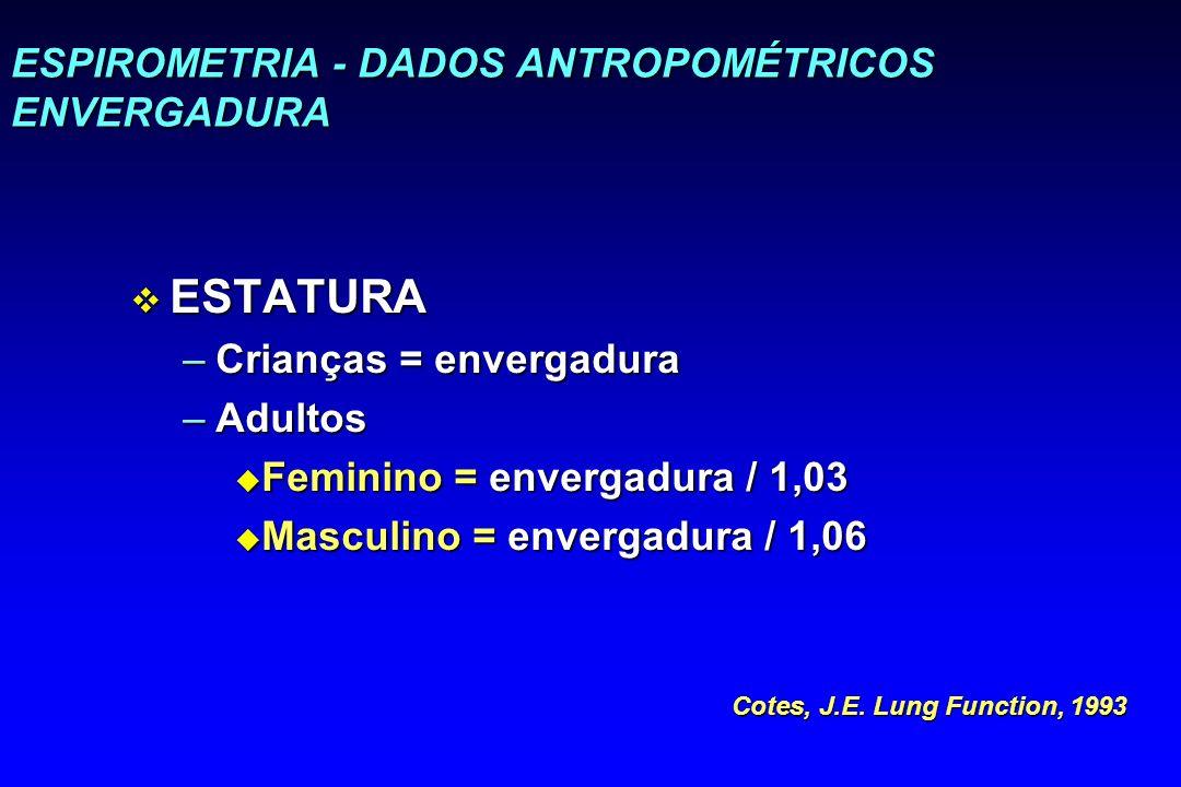 ESPIROMETRIA - DADOS ANTROPOMÉTRICOS ENVERGADURA v ESTATURA –Crianças = envergadura –Adultos u Feminino = envergadura / 1,03 u Masculino = envergadura