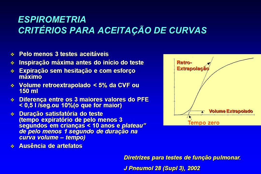 ESPIROMETRIA CRITÉRIOS PARA ACEITAÇÃO DE CURVAS v Pelo menos 3 testes aceitáveis v Inspiração máxima antes do início do teste v Expiração sem hesitaçã