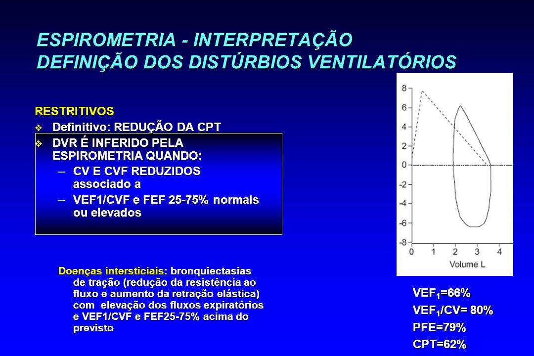 ESPIROMETRIA - INTERPRETAÇÃO DEFINIÇÃO DOS DISTÚRBIOS VENTILATÓRIOS RESTRITIVOS v Definitivo: REDUÇÃO DA CPT v DVR É INFERIDO PELA ESPIROMETRIA QUANDO