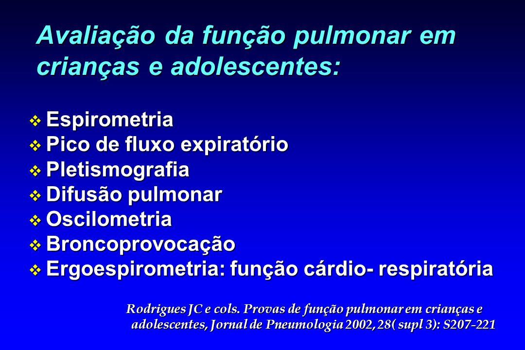 Avaliação da função pulmonar em crianças e adolescentes: v Espirometria v Pico de fluxo expiratório v Pletismografia v Difusão pulmonar v Oscilometria